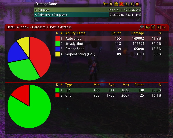 My attack count was almost dead-on with prior tests.