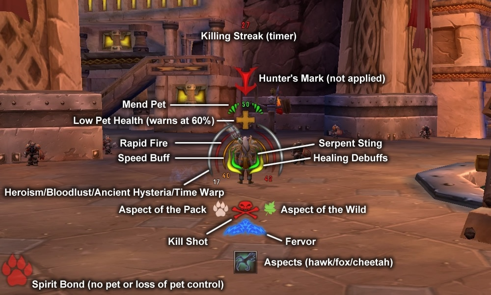 Garwulf's BM Hunter Power Auras
