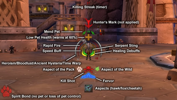 Hunter Power Auras