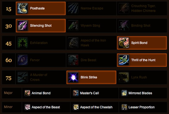 My BM PvP Talents for Patch 5.0.4